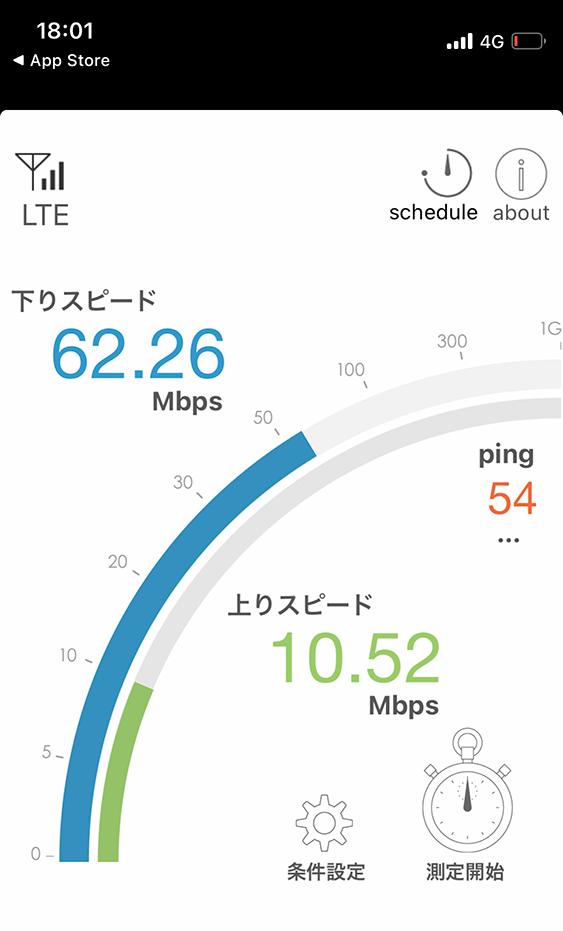 iPhone12miniでUQmobileのデータ通信速度を実際に計測してみました